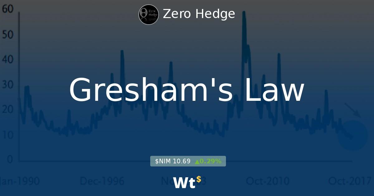 Post «Gresham's Law» in blog Zero Hedge