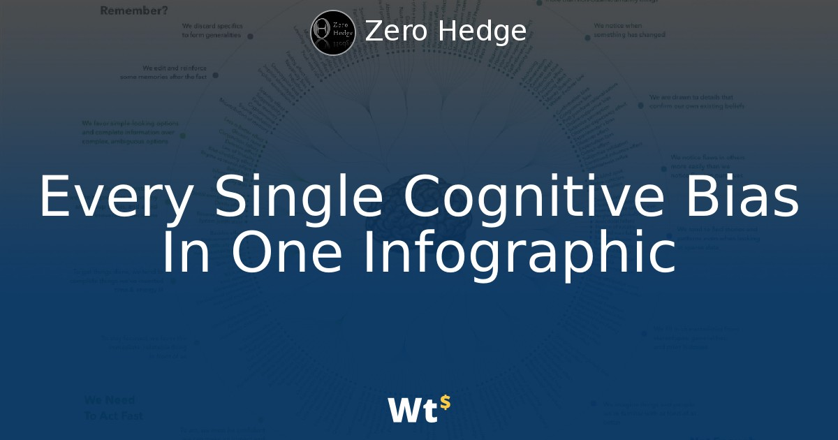 Post «Every Single Cognitive Bias In One Infographic» in ...