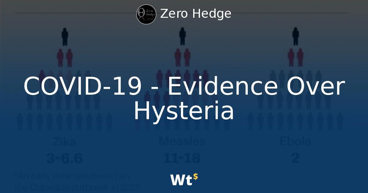 zerohedge.whotrades.com