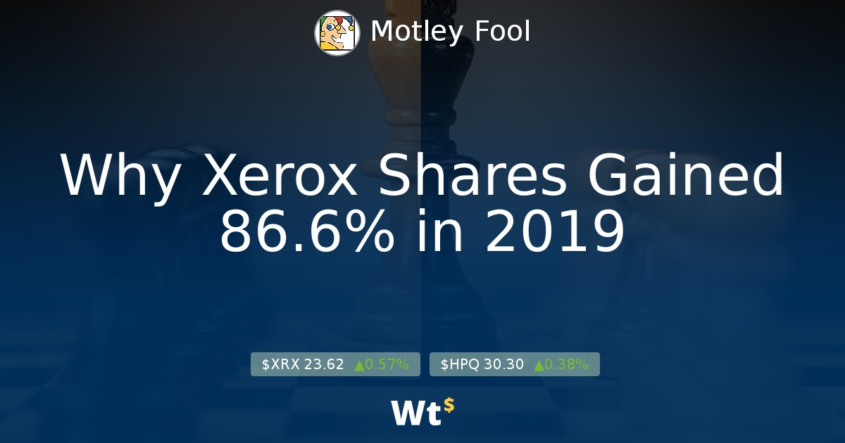 Image result for Why Xerox Shares Gained 86.6% in 2019