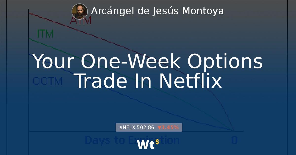 Option trading netflix