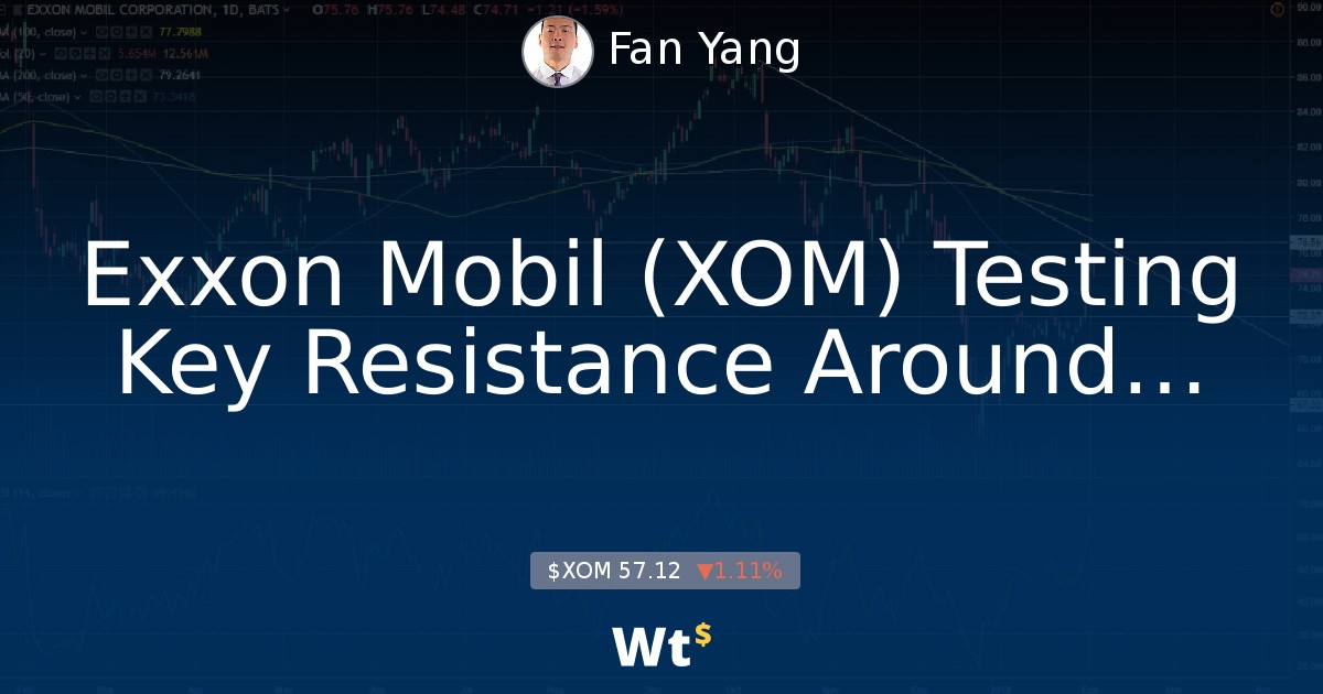 Post «Exxon Mobil (XOM) Testing Key Resistance Around $76 50» in