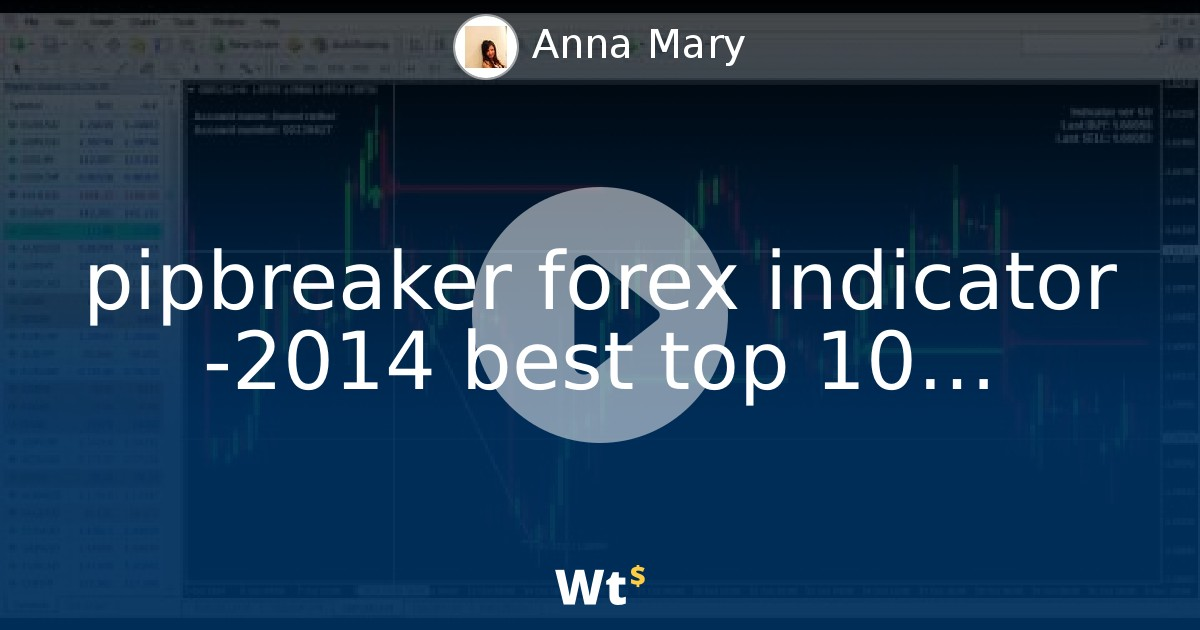Best indicators for forex 2017